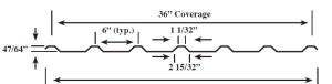 U-Panel Schematic